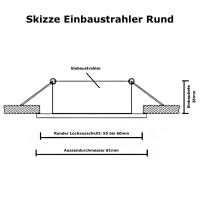 Wandeinbaustrahler Leon / 230V / 1.5W / LED / IP54 / Treppenbeleuchtung / Warmweiss
