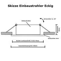 Grosser 185mm Einbaurahmen Timo 12V | Bohrloch von 70 bis 170mm | Ohne Leuchtmittel | Fassung MR16